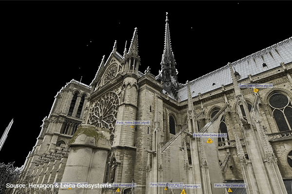 Lasers Used To Map Out Notre Dame Cathedral